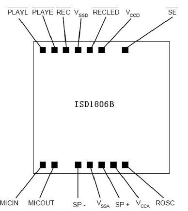 ISD1806B邦定图