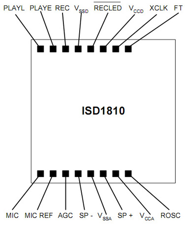 ISD1806X邦定图 环-芯