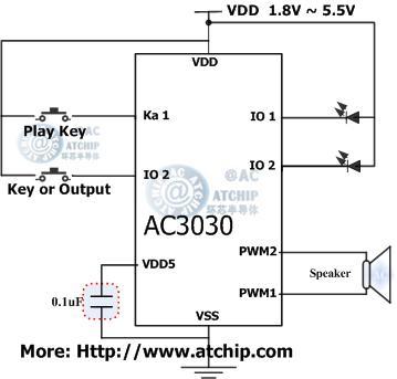 AC3030 Application Circuit ��Ӧ�õ�·���߷���