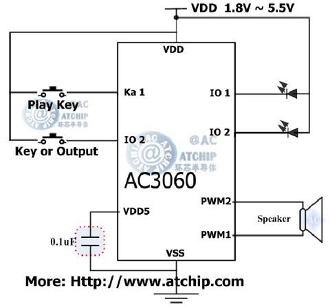 AC3060 Application Circuit 简单应用电路接线方法