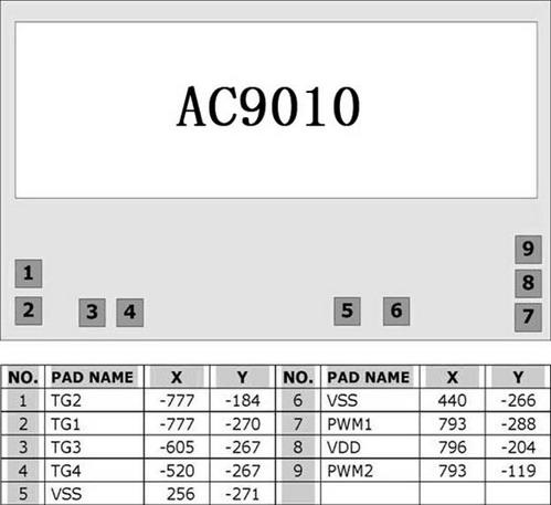 AC9010 Pad Location 裸片绑定图 芯片尽寸